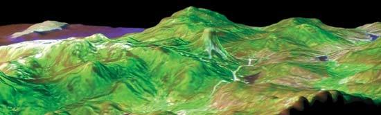 Dynamic terrain model